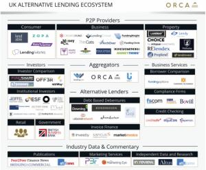 Orca Infograph